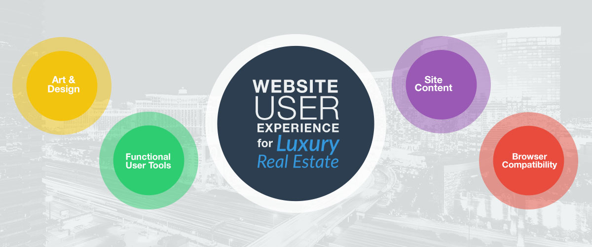 User Experience for Luxury Real Estate Websites