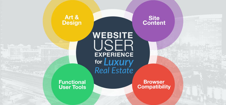 Improve Website UX for Luxury Real Estate