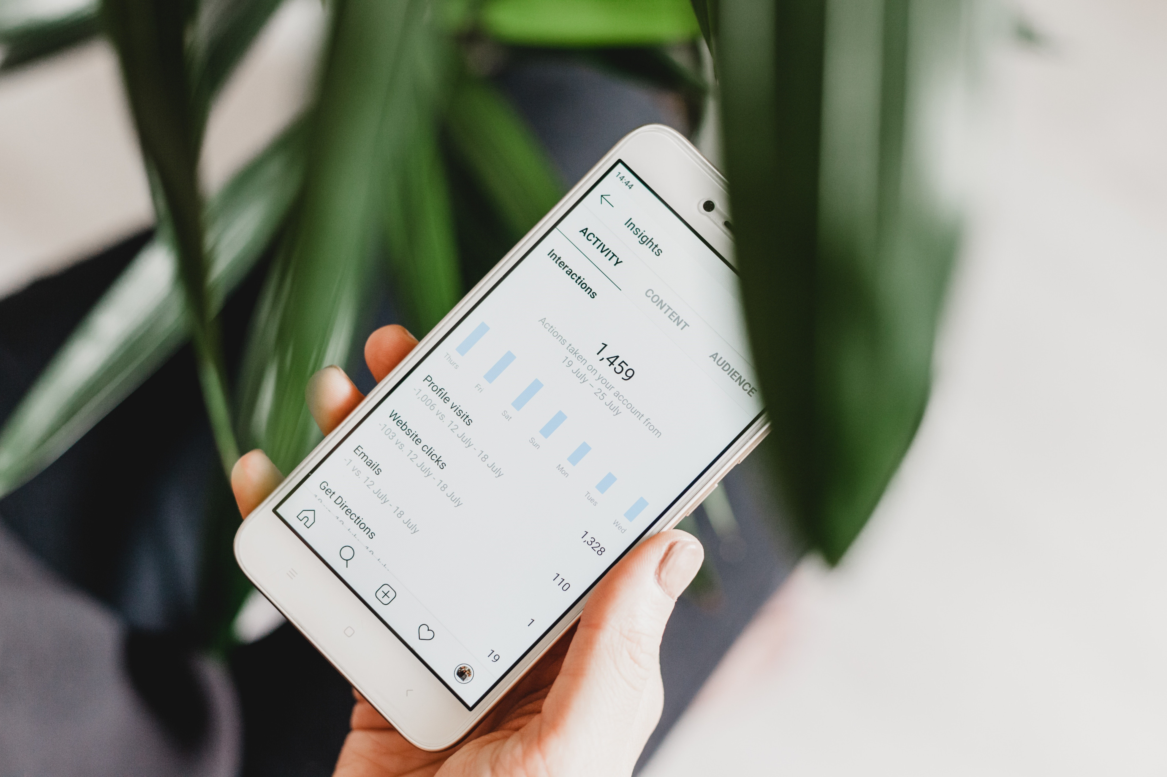 Social Media Monitoring Tools - Redkite Digital Marketing